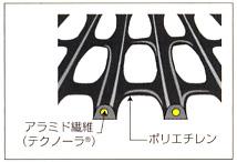 グリセル 構造