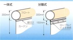 垂下式 フロートへのカーテン接続方法 (クリックすると拡大します)