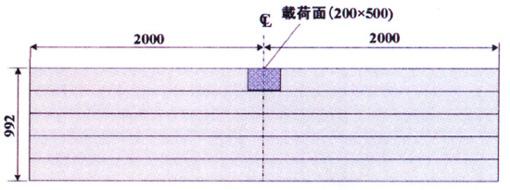 図-1 疲労試験時の載荷位置