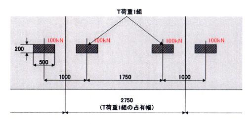 図-1 T荷重