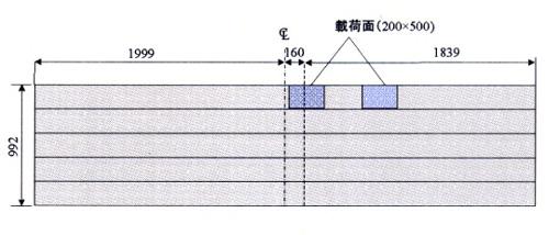 図-2 載荷位置