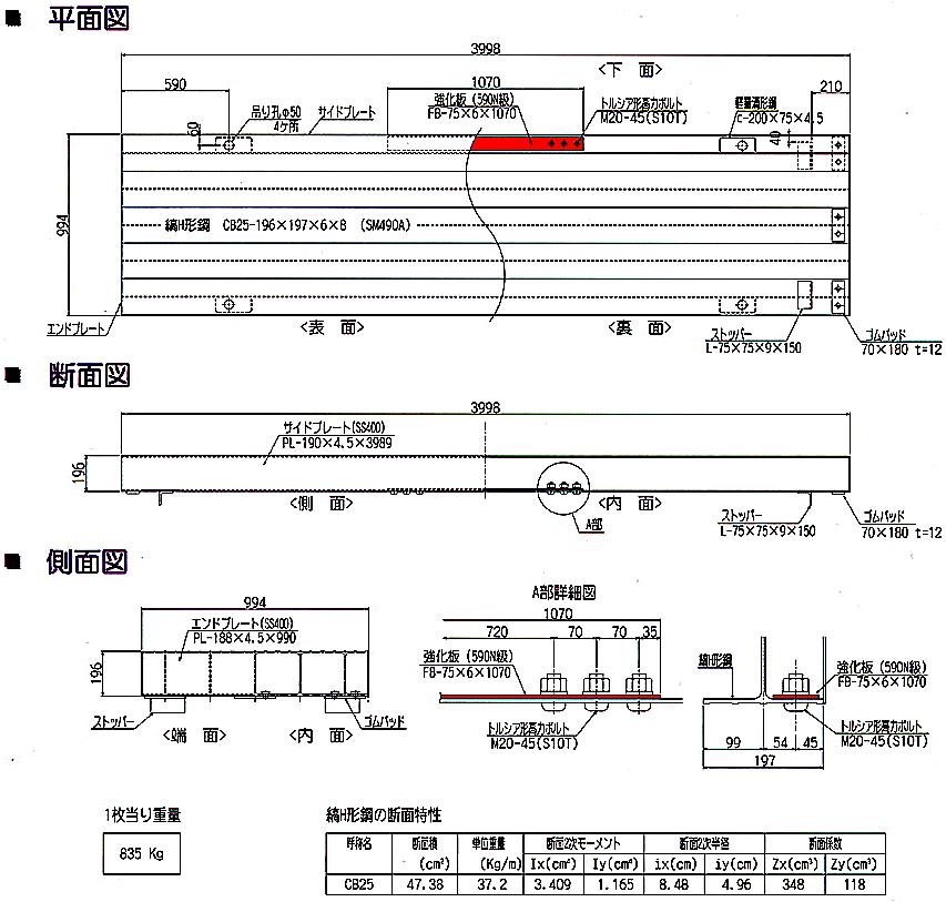 プレストレスデッキ 基本構造図